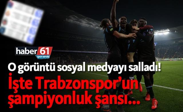 İşte Trabzonspor'un şampiyonluk şansı...