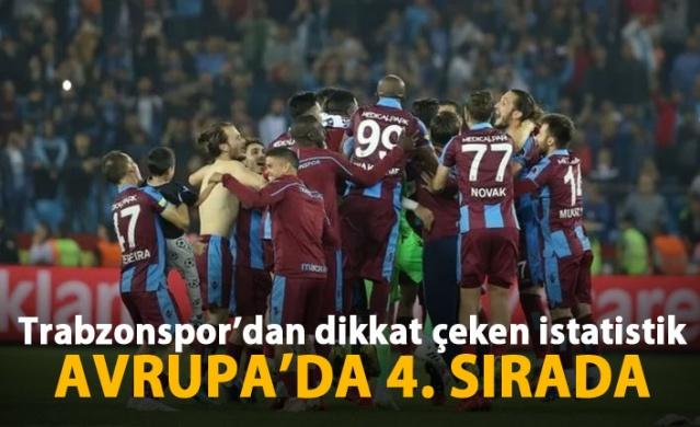 Trabzonspor bu istatistikte Avrupa'da 4. sırada