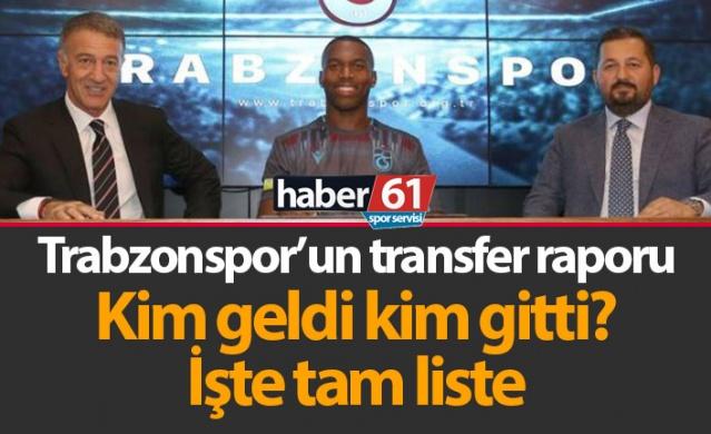 Trabzonspor 2019-20 yaz dönemi transfer raporu