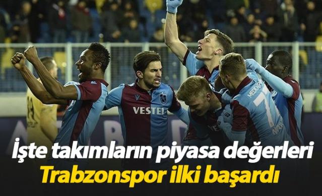 Trabzonspor ilki başardı, işte kulüplerin piyasa değerleri