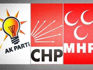 İşte yerel seçimlerde yarışacak partiler
