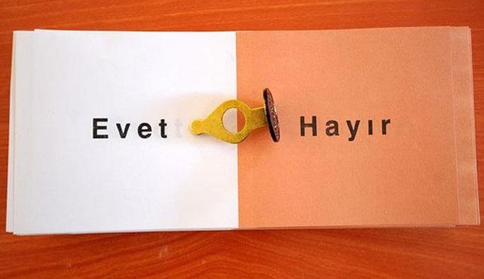 Trabzon'da oy verme işlemi saat kaçta başlayacak?