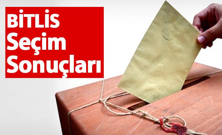 Bitlis Seçim Sonuçları 2018 – Bitlis Milletvekilleri ve Cumhurbaşkanlığı seçim sonucu