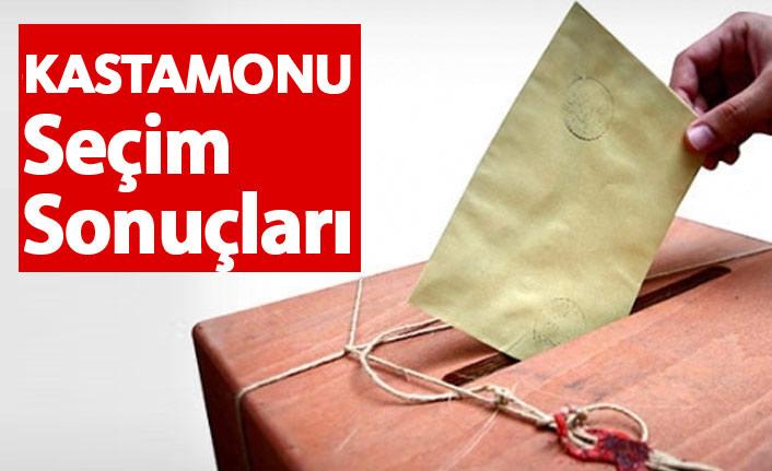 Kastamonu Seçim Sonuçları 2018 – Kastamonu Milletvekilleri ve Cumhurbaşkanlığı seçim sonucu