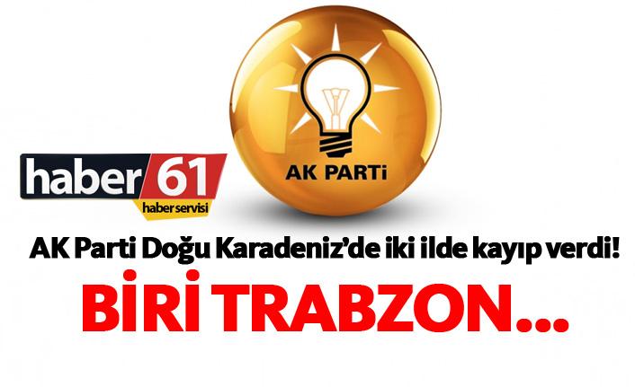 AK Parti Trabzon'da eksildi!