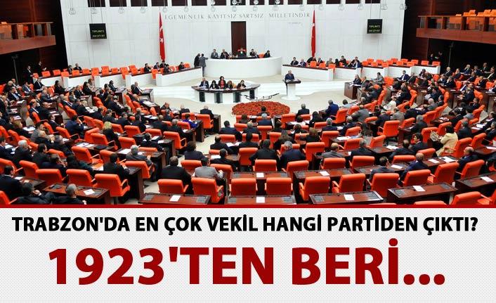 Trabzon'da en çok vekil hangi partiden çıktı? - 1923'ten beri...