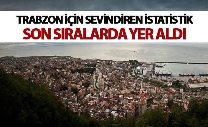 Trabzon için sevindiren istatistik - Son sıralarda yer aldı