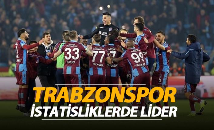 Trabzonspor o alanda lider..