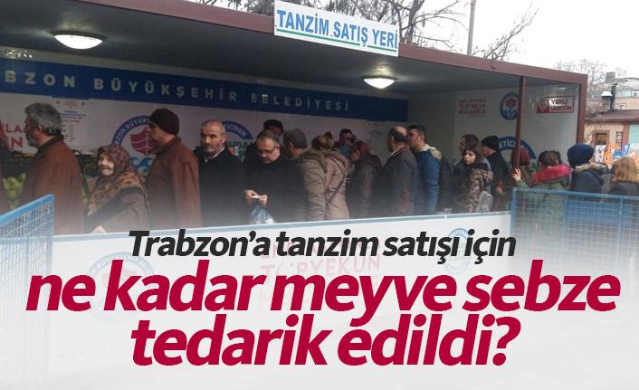 Tanzim satışı için Trabzon'a ne kadar meyve ve sebze tedarik edildi?
