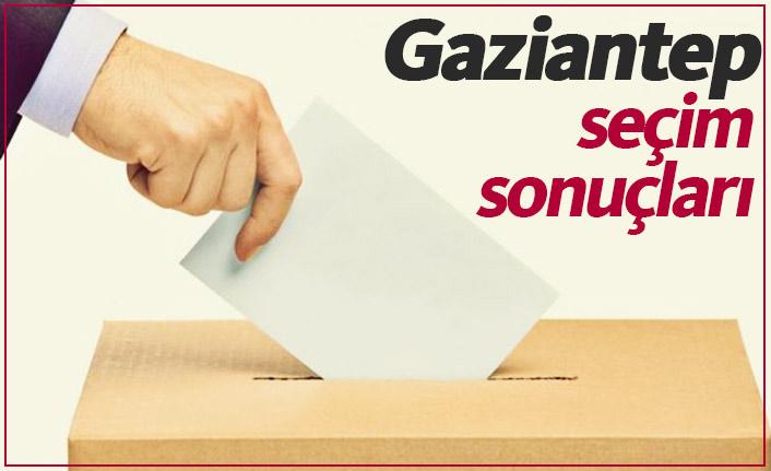 Gaziantep seçim sonuçları / Gaziantep yeni belediye başkanı kim oldu?