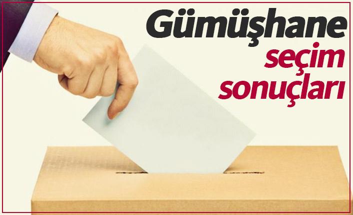Gümüşhane seçim sonuçları / Gümüşhane yeni belediye başkanı kim oldu?