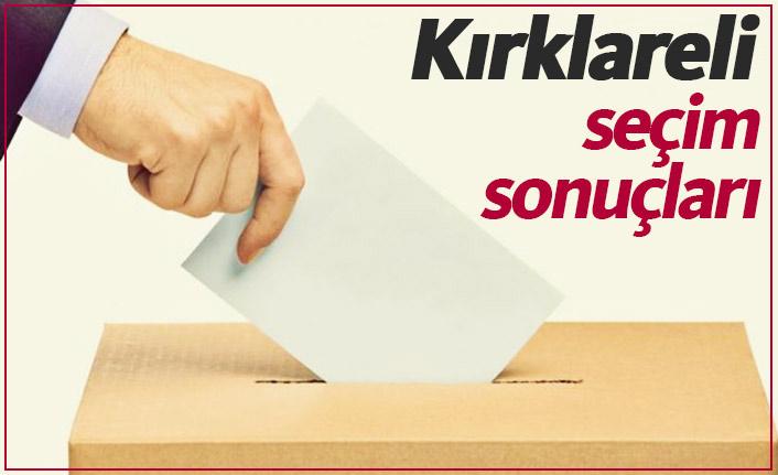 Kırklareli seçim sonuçları / Kırklareli yeni belediye başkanı kim oldu?