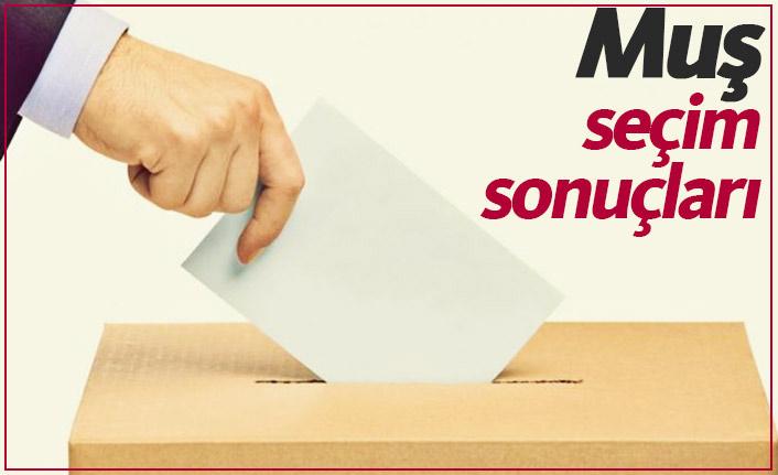 Muş seçim sonuçları / Muş belediye başkanı kim oldu?