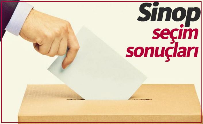 Sinop seçim sonuçları / Sinop Belediye Başkanı kim oldu?