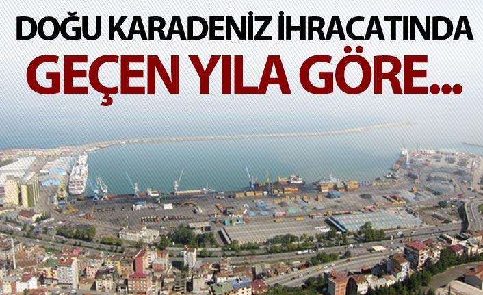 Doğu Karadeniz Bölgesinin ihracatı artıyor
