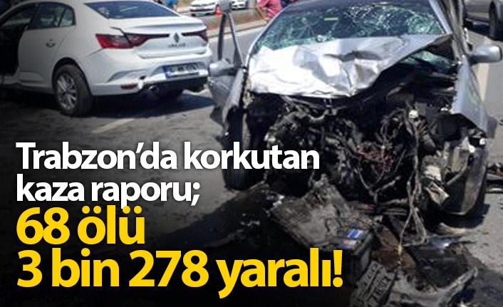 Trabzon'da korkutan kaza raporu!