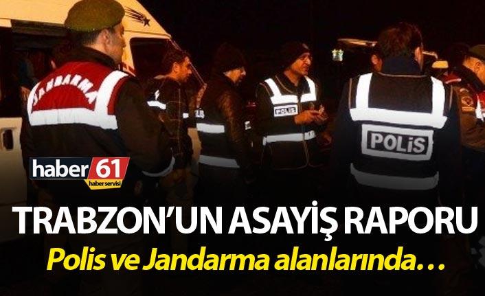 Trabzon'un Asayiş Raporu - Polis ve Jandarma alanlarında…