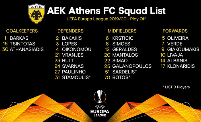 AEK Atina, Trabzonspor maçı için UEFA listesini açıkladı