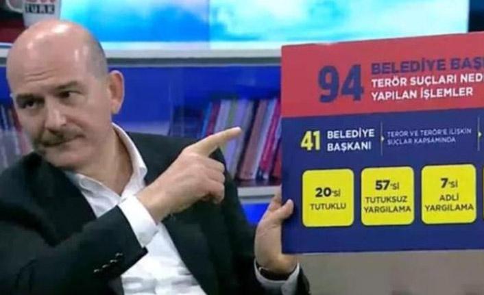 Bakan Soylu'dan İstanbul'a kayyum açıklaması