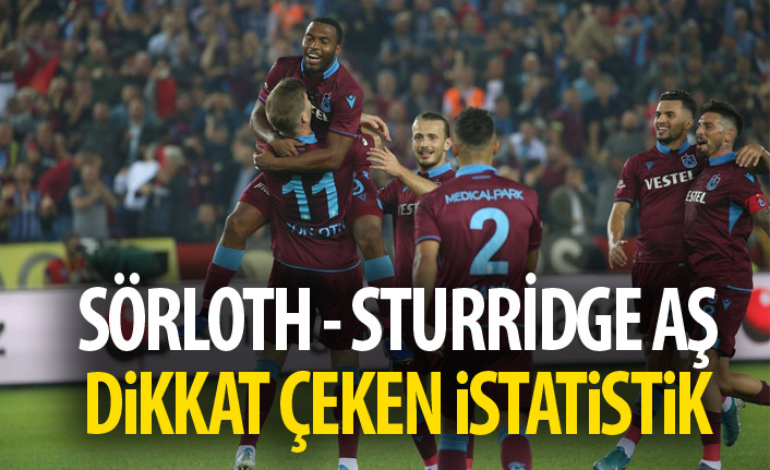 Sörloth - Sturridge A.Ş.