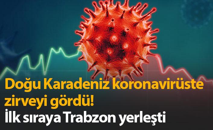 Doğu Karadeniz koronavirüs vakalarında zirvede!