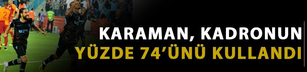 Karaman, ilk 4 haftada kadronun yüzde 74'ünden faydalandı