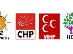 Partilerin propaganda usul ve esasları belirlendi