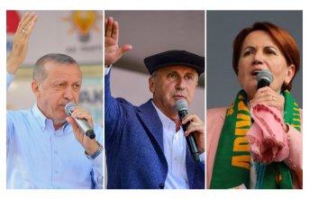 Cumhurbaşkanı adaylarının medya karnesi