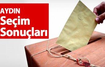 Aydın Seçim Sonuçları 2018 – Aydın Milletvekilleri...