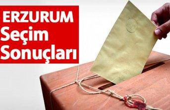 Erzurum Seçim Sonuçları 2018 – Erzurum Milletvekilleri...