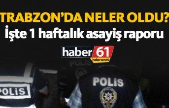Trabzon'un 1 haftalık asayiş raporu