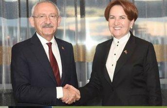 CHP İYİ Parti İttifakında şartlar belli oldu