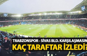 Trabzonspor - Sivas Bld. maçını kaç taraftar izledi?