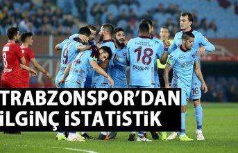 Trabzonspor'dan ilginç istatistik