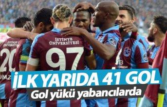 Trabzonspor ilk yarıda gol yağdırdı