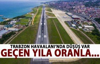 Trabzon Havaalanı'nda Ocak yoğunluğu!