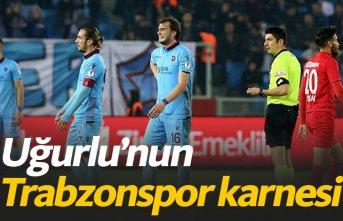 Hakem Uğurlu'nun Trabzonspor karnesi