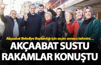 Akçaabat Belediye Başkanlığı için seçim sonucu...
