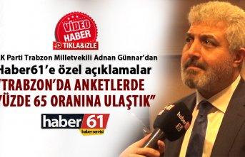 """Adnan Günnar """"Trabzon'da anketlerde yüzde 65 oranına ulaştık"""""""