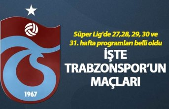 Süper Lig'de 27,28, 29, 30 ve 31. hafta programları...