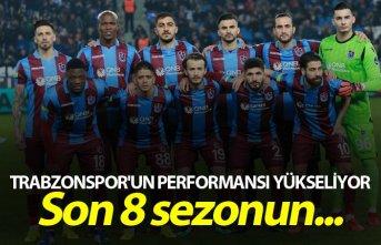 Trabzonspor'un performansı yükseliyor - Son...