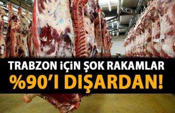 Trabzon'un et ihtiyacının tamamına yakını il dışından!
