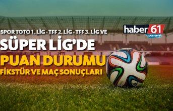 Spor Toto Süper Lig - 1. Lig - 2. Lig - 3. Lig |...