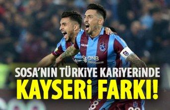 Sosa'nın Türkiye kariyerinde Kayseri'nin...