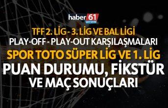 Spor Toto Süper Lig - 1. Lig   Puan Durumu, Fikstür...