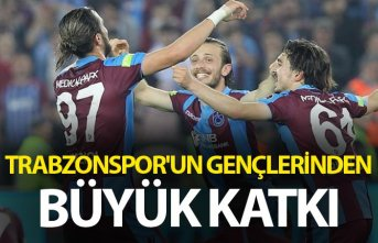 Trabzonspor'un gençlerinden 20 puan
