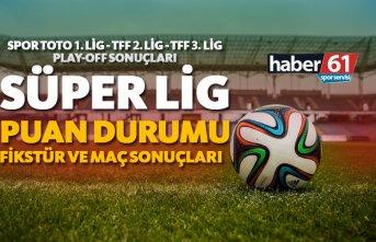 Spor Toto Süper Lig | Puan Durumu, Fikstür ve Maç Sonuçları