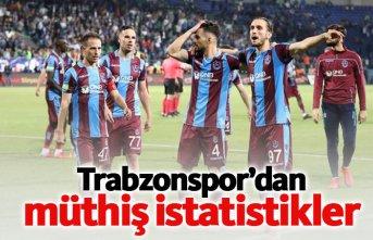 Trabzonspor'dan müthiş istatistikler
