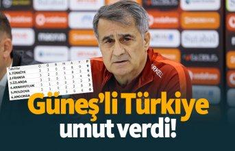 Güneş'li Türkiye umut verdi!