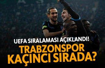 UEFA sıralaması açıklandı! Trabzonspor kaçıncı...